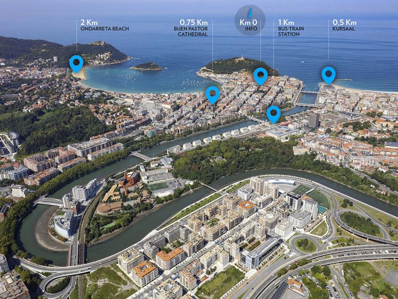 How To Get Around Where To Park San Sebastian Tourism